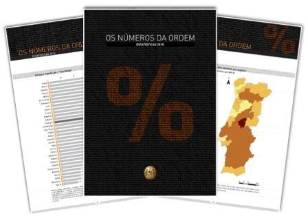 Imagem da notícia: Números da Ordem